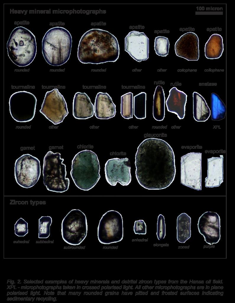 Heavy Minerals